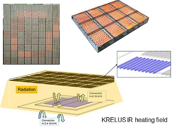Krelus - Heating-field
